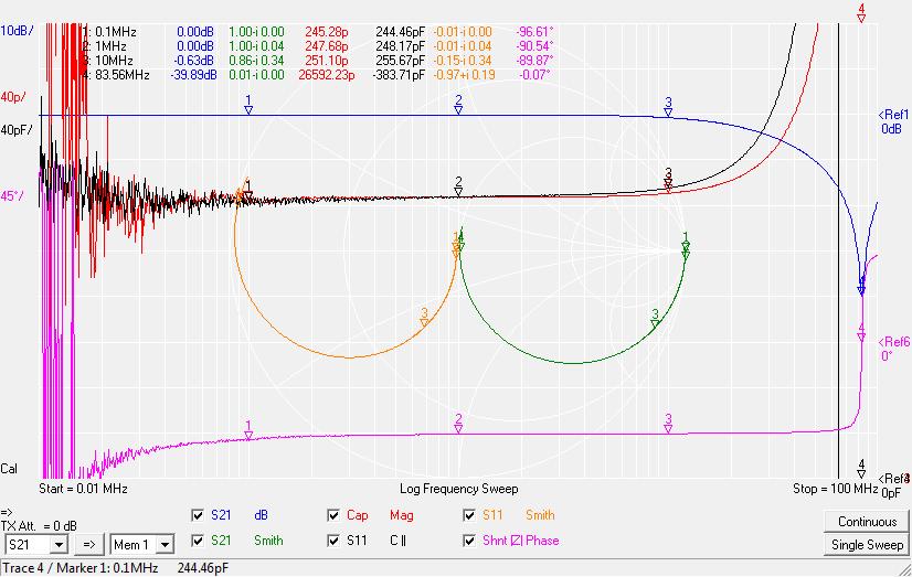 Capacitor plot