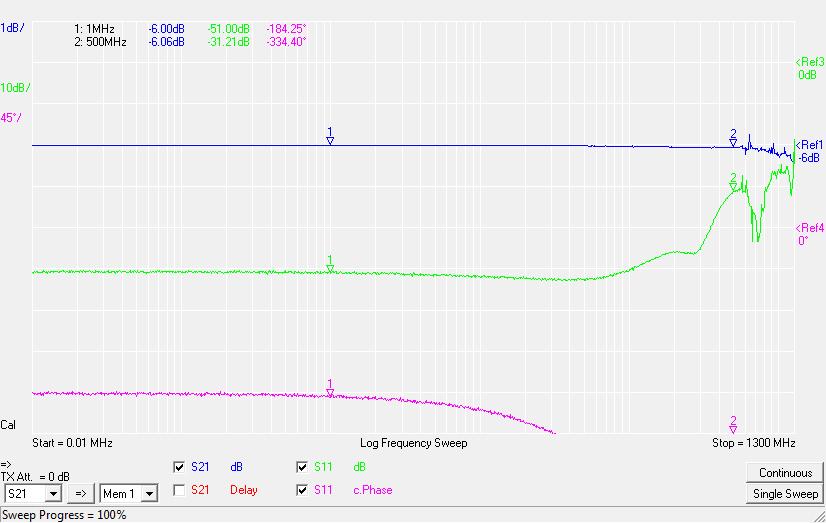 Vector Network Analyzer Plots : Vector network analyzer a christmas present to myself