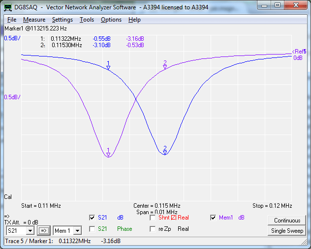 S21 curves showing a notch at 113.2 kHz when the coil is 30 mm above a 50 mm wide gap and 115.3 kHz when the coil is 30 mm above aluminum.