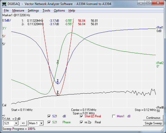 Several parameters plotted when the coil is 30 mm above a 50 mm gap.