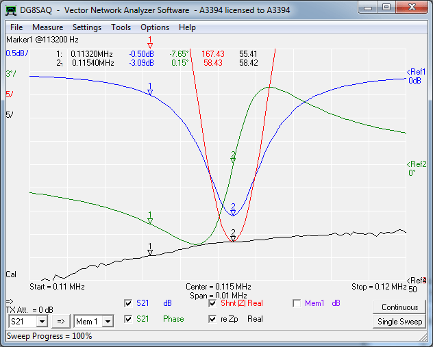 Several parameters plotted when the coil is 30 mm above aluminum.
