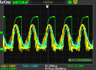 Signals after mixing when no object is close to the sensing plate.