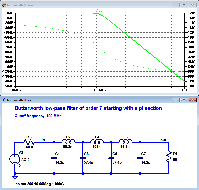 Tool for designing Butterworth and Chebyshev filters | Axotron Blog