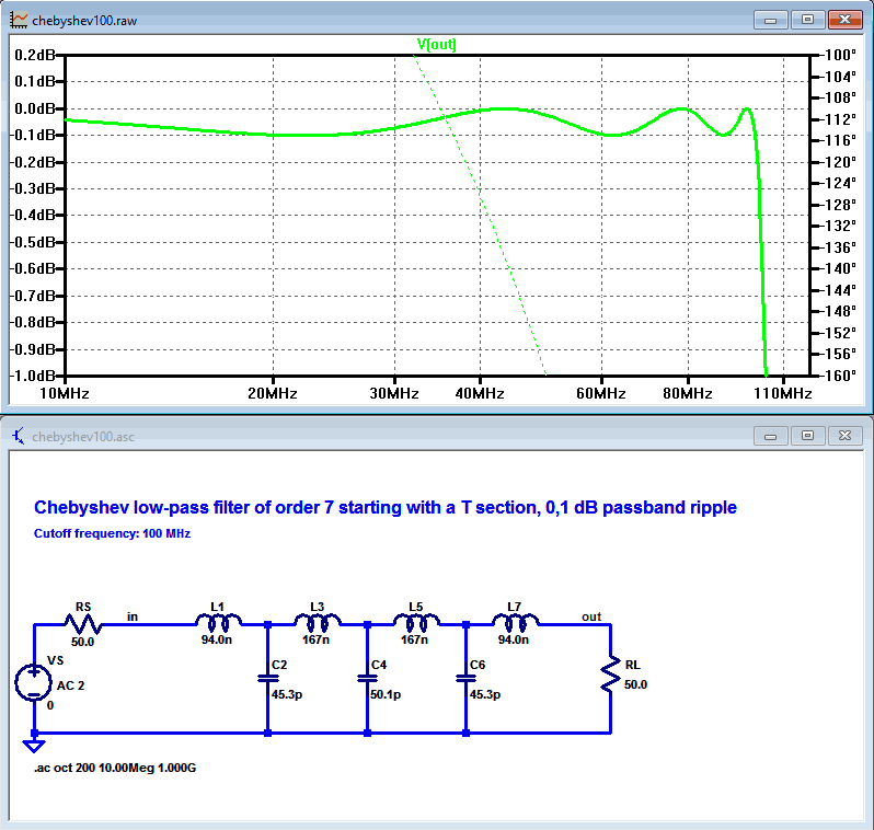 LTSpice simulation of a Chebyshev schematic generated by the spreadsheet.